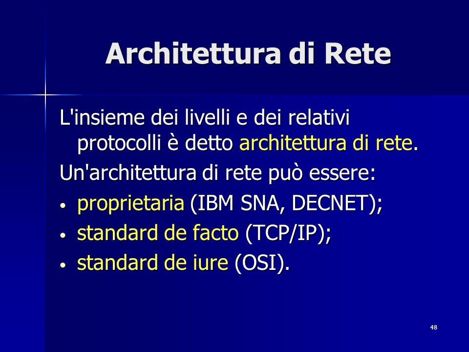 Architettura di Rete L insieme dei livelli e dei relativi protocolli è detto architettura di rete. Un architettura di rete può essere:
