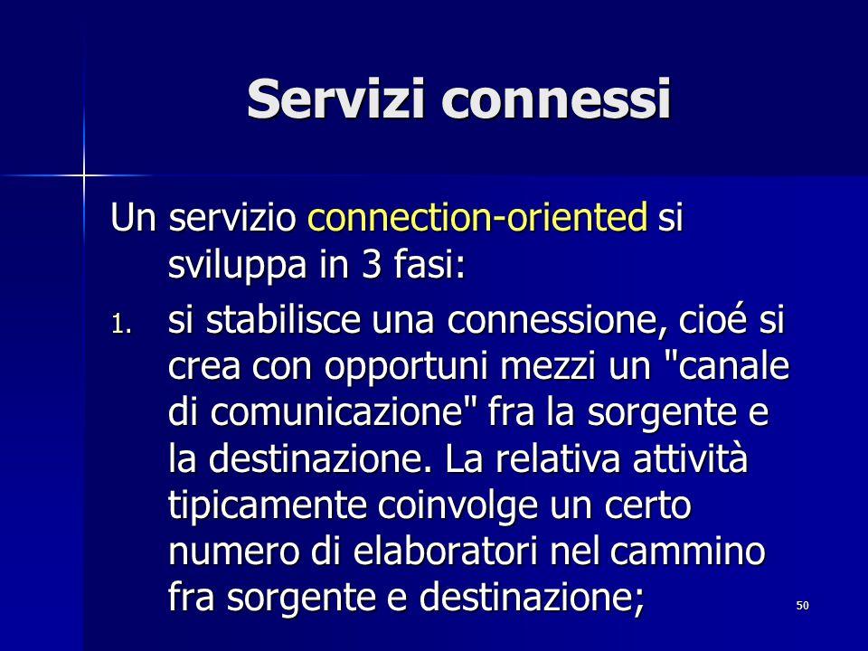 Servizi connessi Un servizio connection-oriented si sviluppa in 3 fasi:
