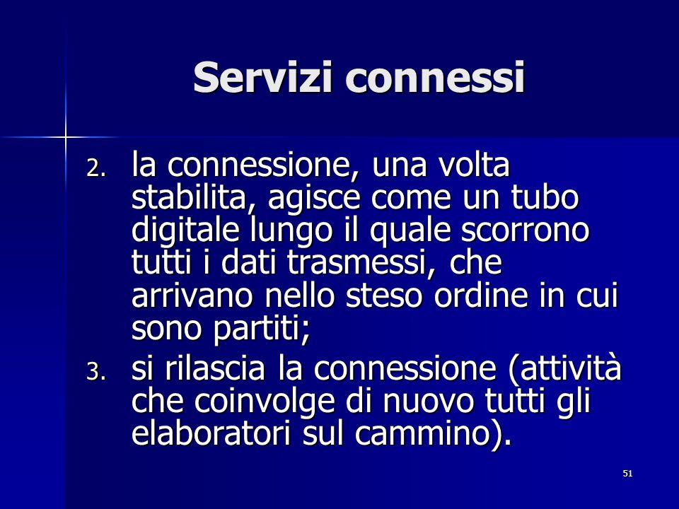 Servizi connessi