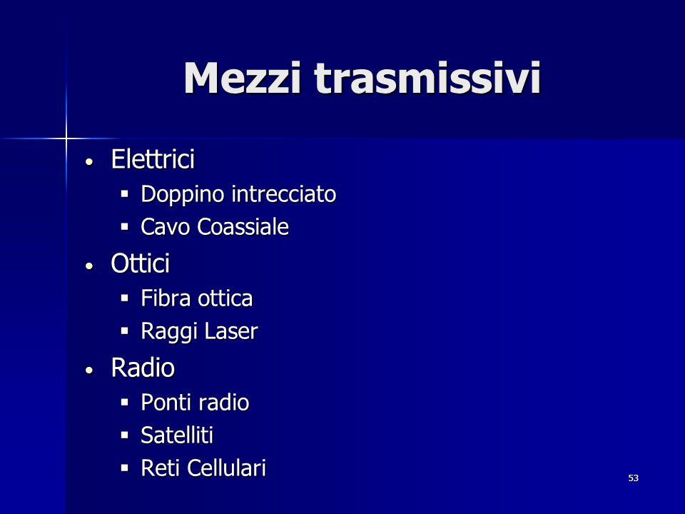 Mezzi trasmissivi Elettrici Ottici Radio Doppino intrecciato