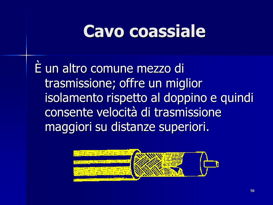 Cavo coassiale