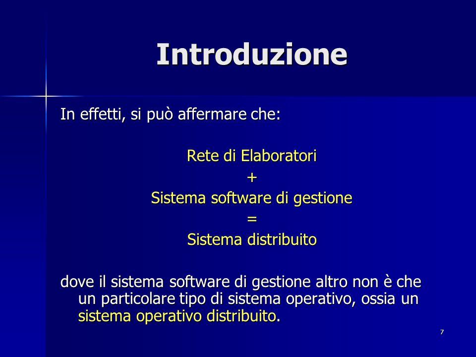 Sistema software di gestione