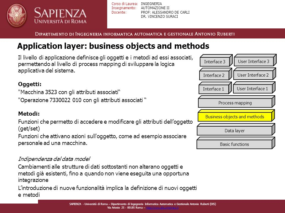 Application layer: business objects and methods