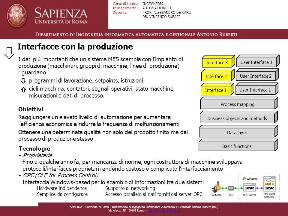 Interfacce con la produzione
