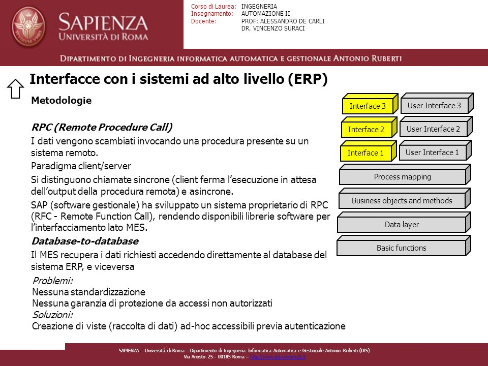 Interfacce con i sistemi ad alto livello (ERP)