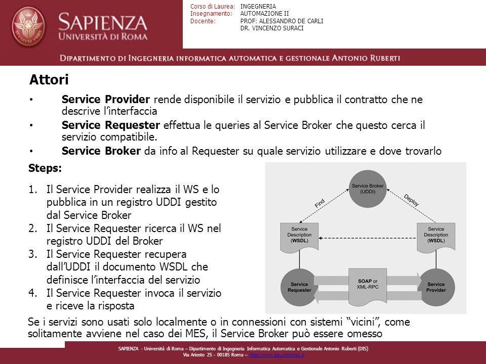 Attori Service Provider rende disponibile il servizio e pubblica il contratto che ne descrive l'interfaccia.