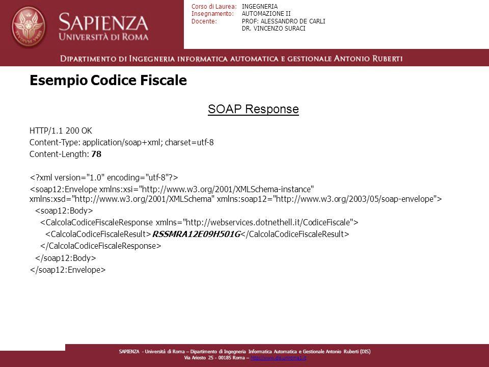 Esempio Codice Fiscale