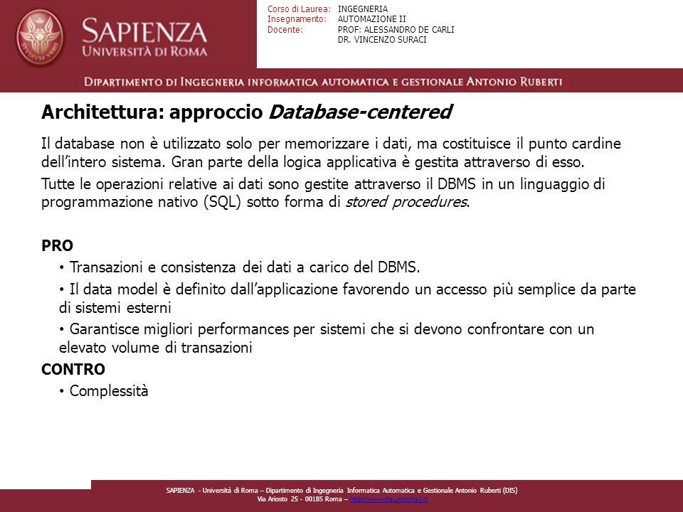 Architettura: approccio Database-centered