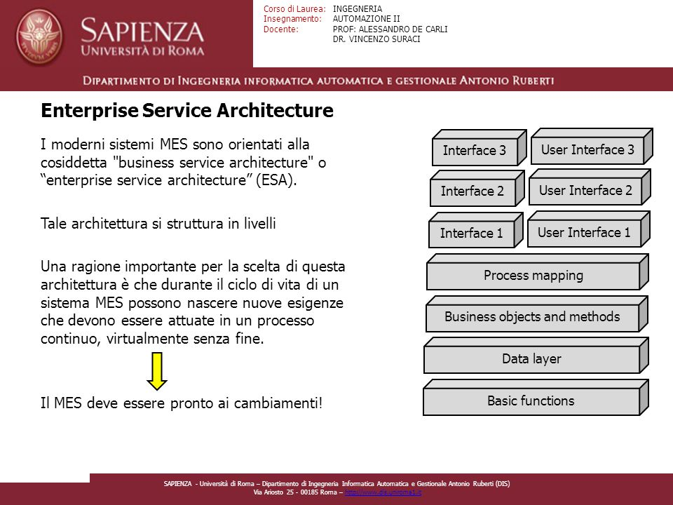 Enterprise Service Architecture