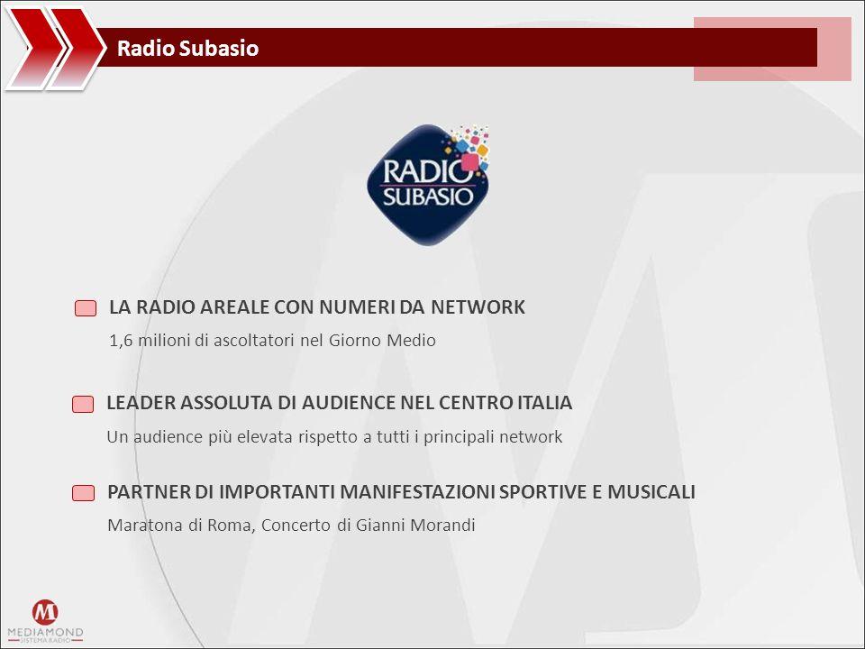 Radio Subasio LA RADIO AREALE CON NUMERI DA NETWORK