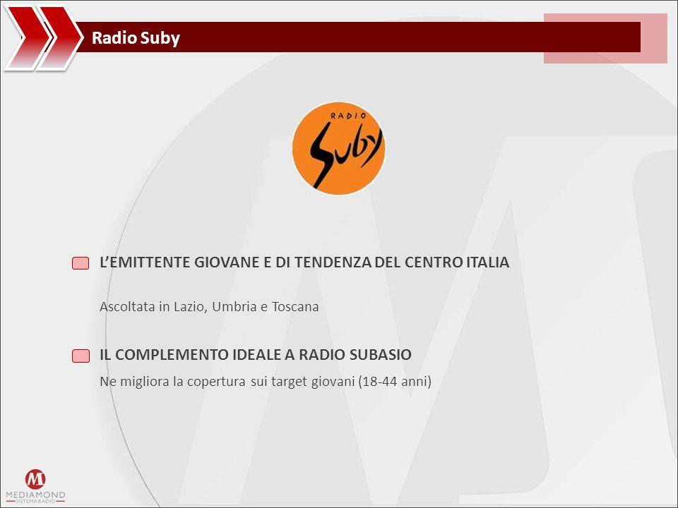 Radio Suby L'EMITTENTE GIOVANE E DI TENDENZA DEL CENTRO ITALIA