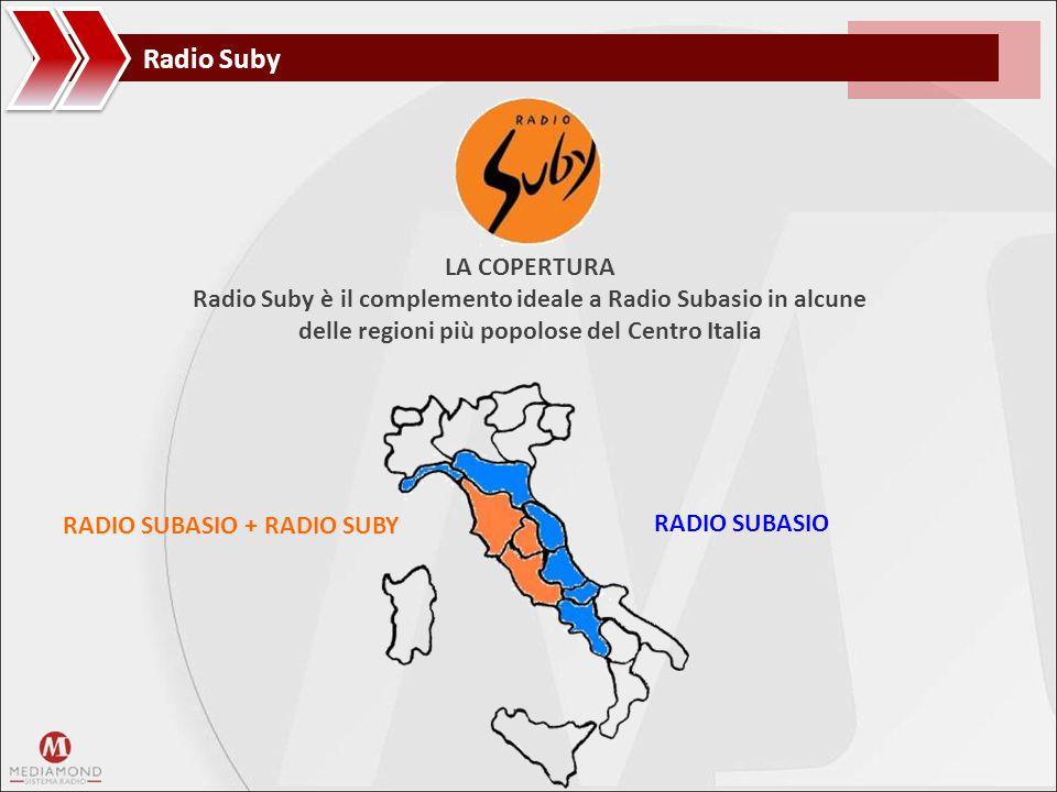 RADIO SUBASIO + RADIO SUBY