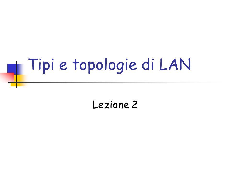 Tipi e topologie di LAN Lezione 2