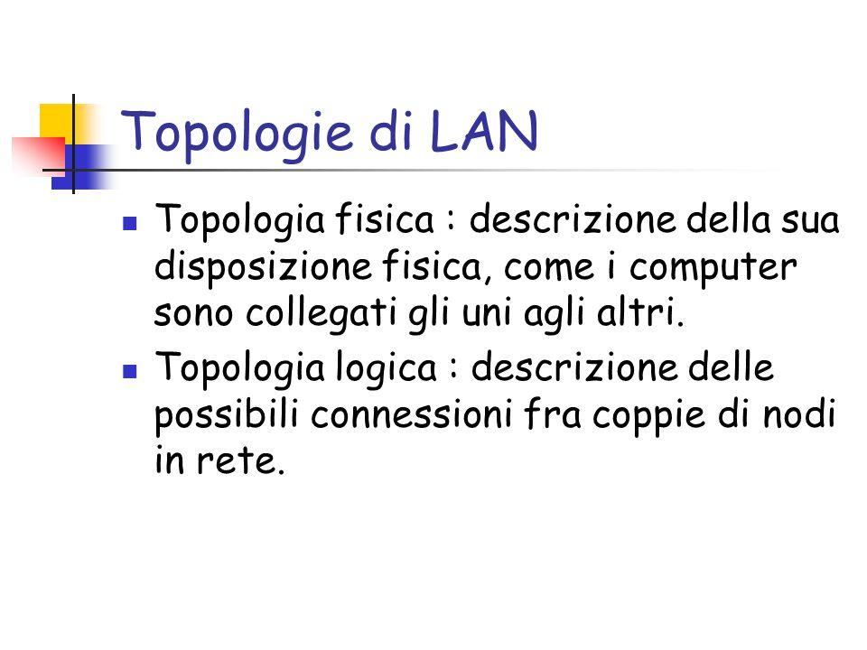 Topologie di LAN Topologia fisica : descrizione della sua disposizione fisica, come i computer sono collegati gli uni agli altri.