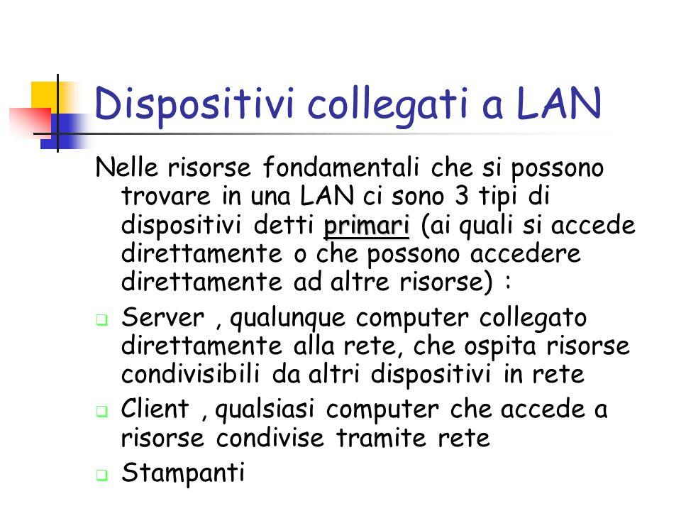 Dispositivi collegati a LAN