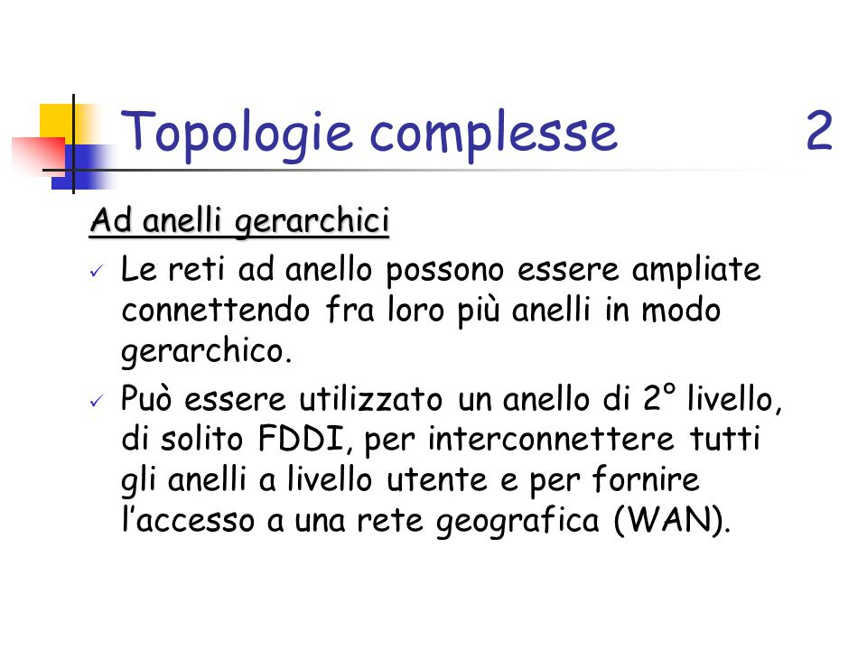 Topologie complesse 2 Ad anelli gerarchici