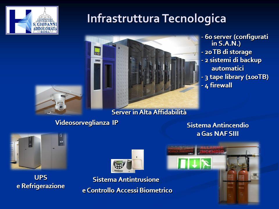 Infrastruttura Tecnologica