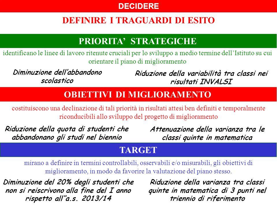 DEFINIRE I TRAGUARDI DI ESITO