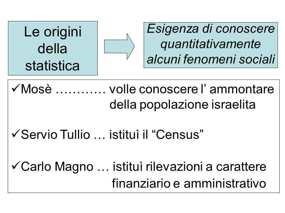 Le origini della statistica