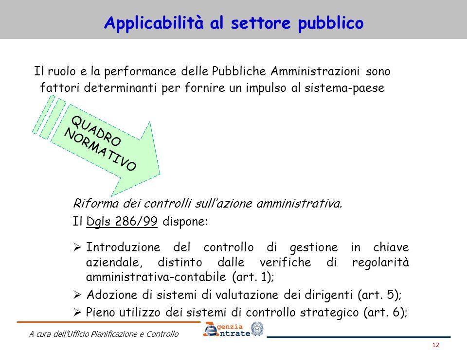 Applicabilità al settore pubblico