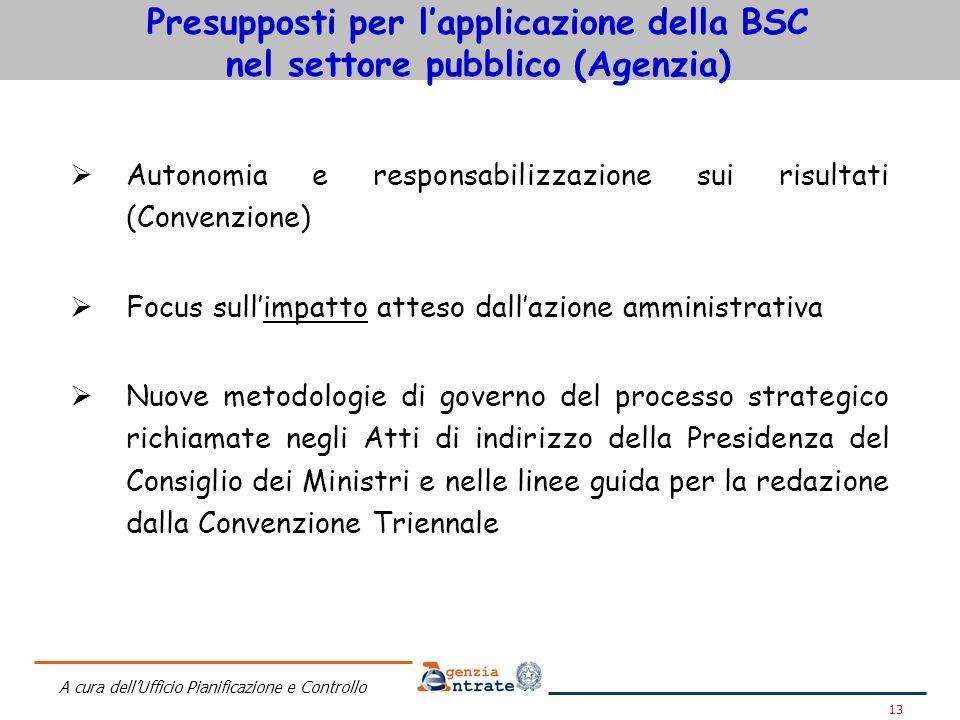 Presupposti per l'applicazione della BSC