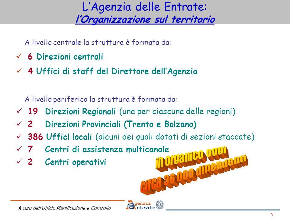L'Agenzia delle Entrate: l'Organizzazione sul territorio