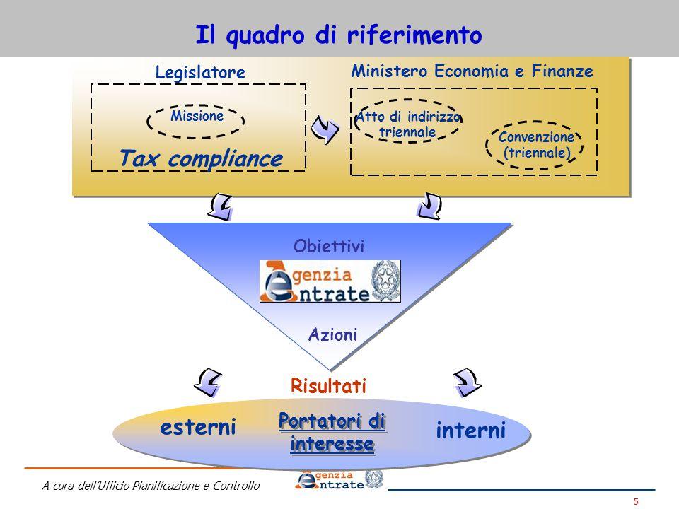 Il quadro di riferimento