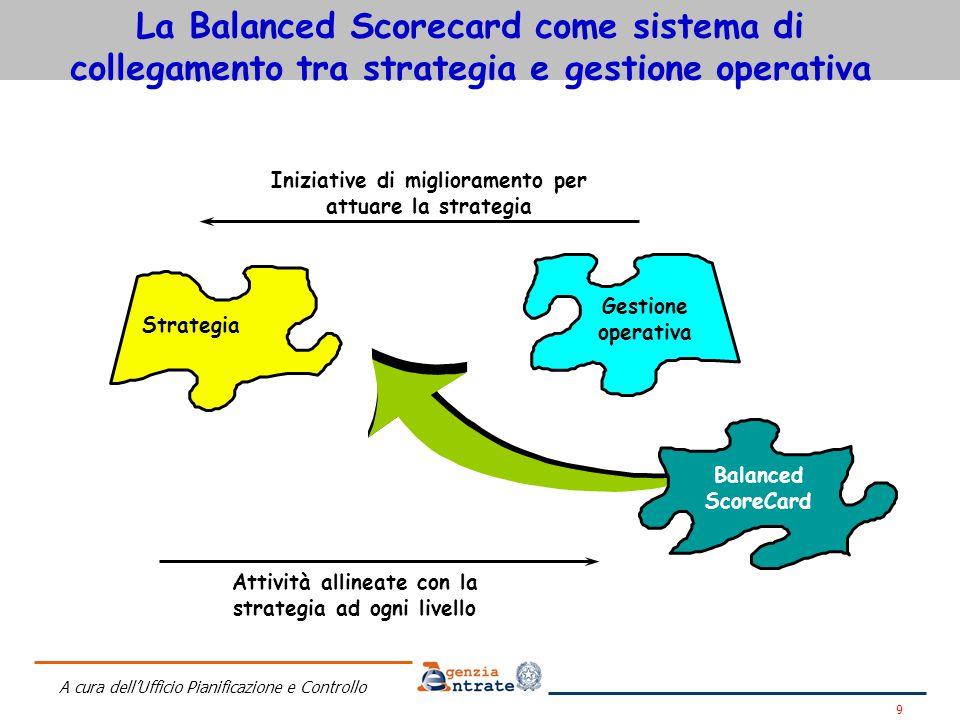 La Balanced Scorecard come sistema di collegamento tra strategia e gestione operativa