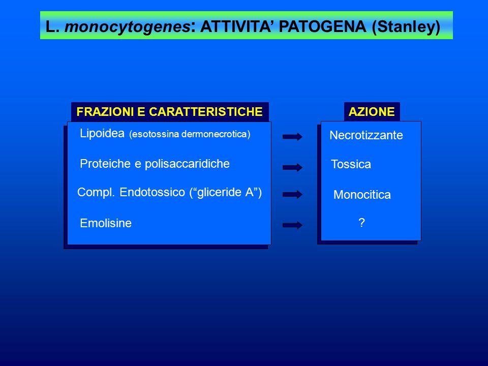 L. monocytogenes: ATTIVITA' PATOGENA (Stanley)