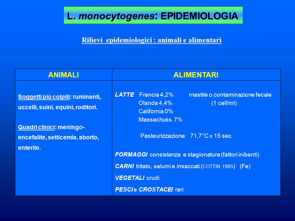 L. monocytogenes: EPIDEMIOLOGIA