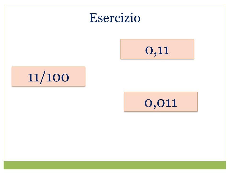 Esercizio 0,11 11/100 0,011