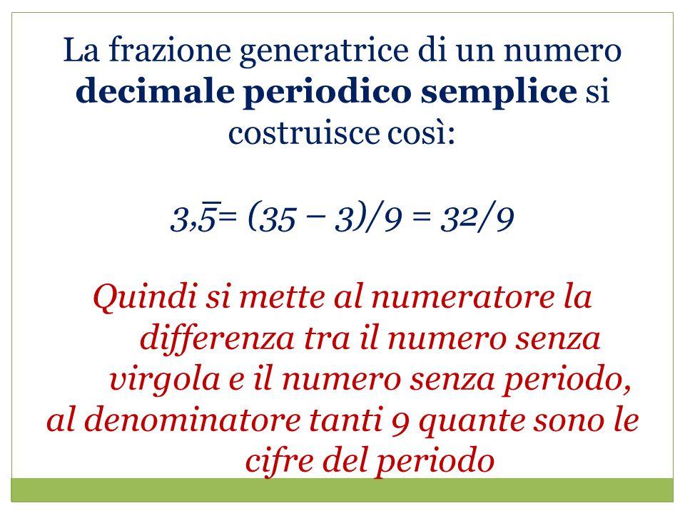 al denominatore tanti 9 quante sono le cifre del periodo