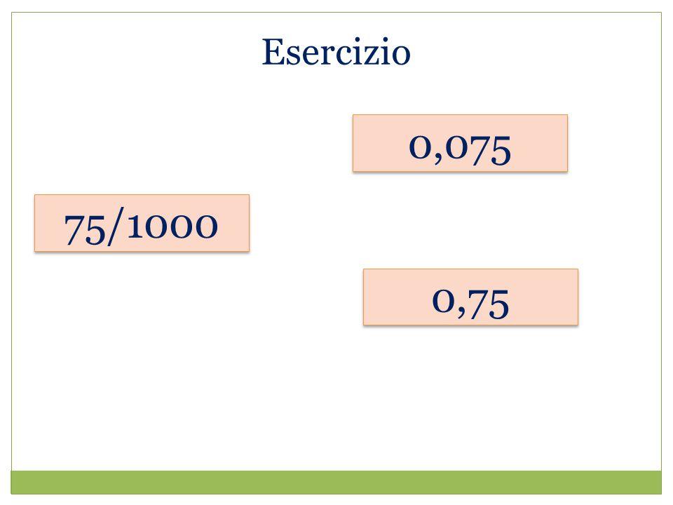 Esercizio 0,075 75/1000 0,75