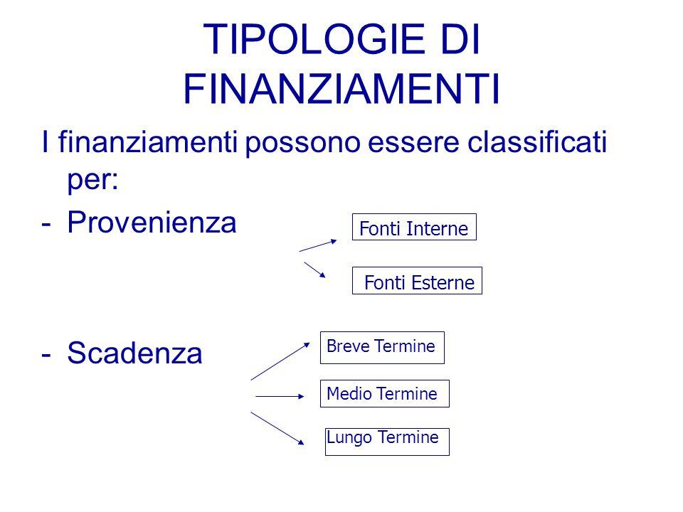 TIPOLOGIE DI FINANZIAMENTI