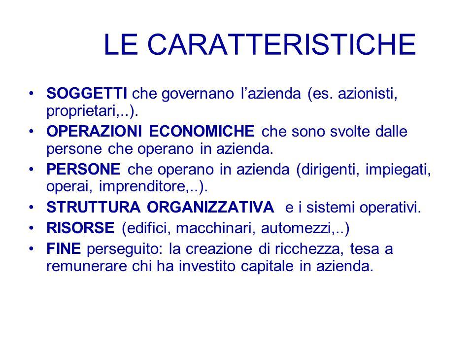 LE CARATTERISTICHE SOGGETTI che governano l'azienda (es. azionisti, proprietari,..).