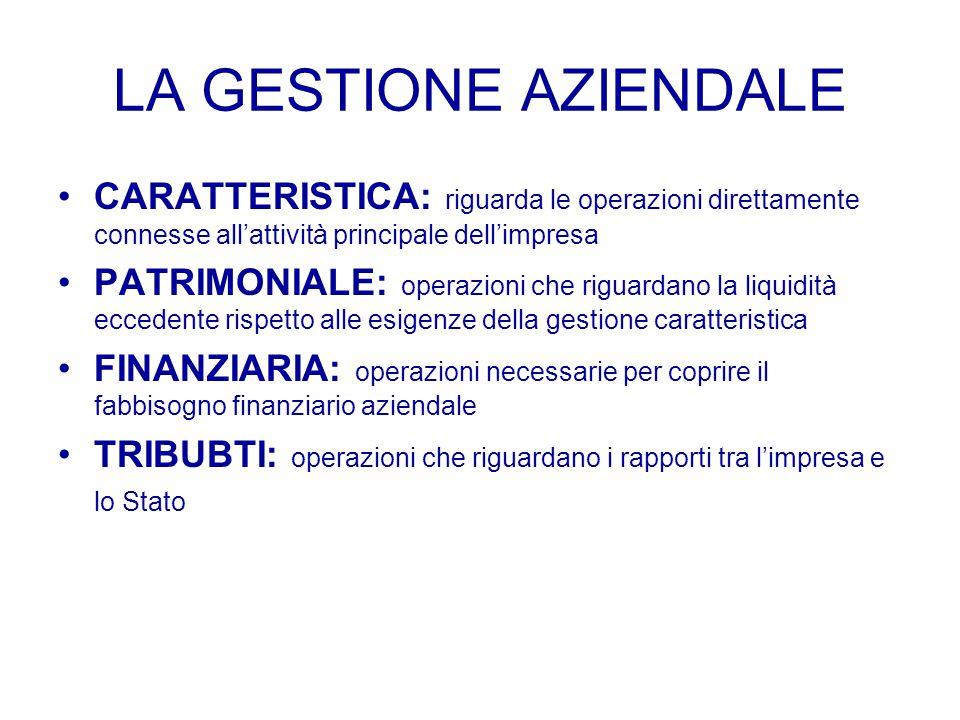LA GESTIONE AZIENDALE CARATTERISTICA: riguarda le operazioni direttamente connesse all'attività principale dell'impresa.