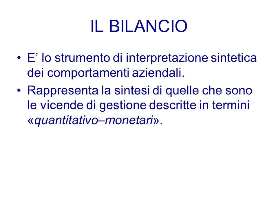 IL BILANCIO E' lo strumento di interpretazione sintetica dei comportamenti aziendali.