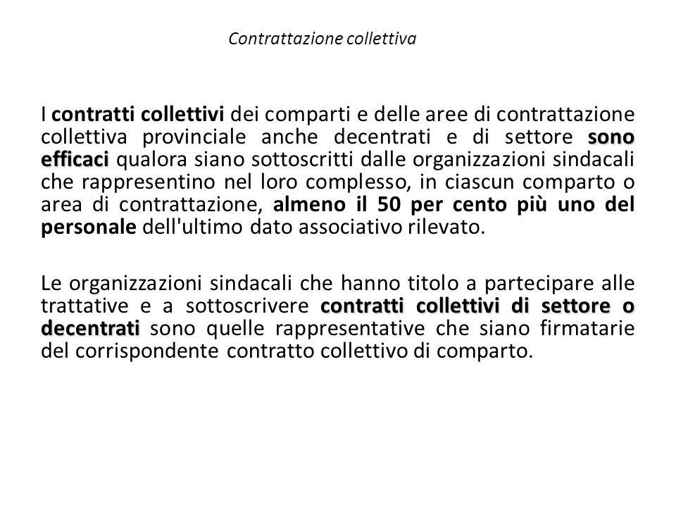 Contrattazione collettiva