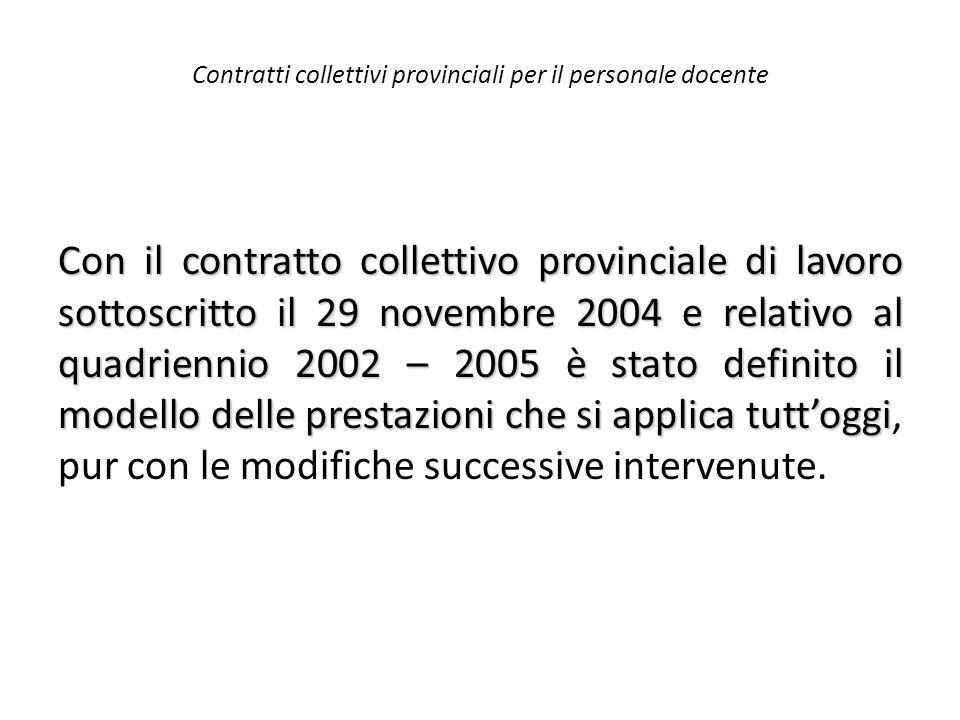 Contratti collettivi provinciali per il personale docente