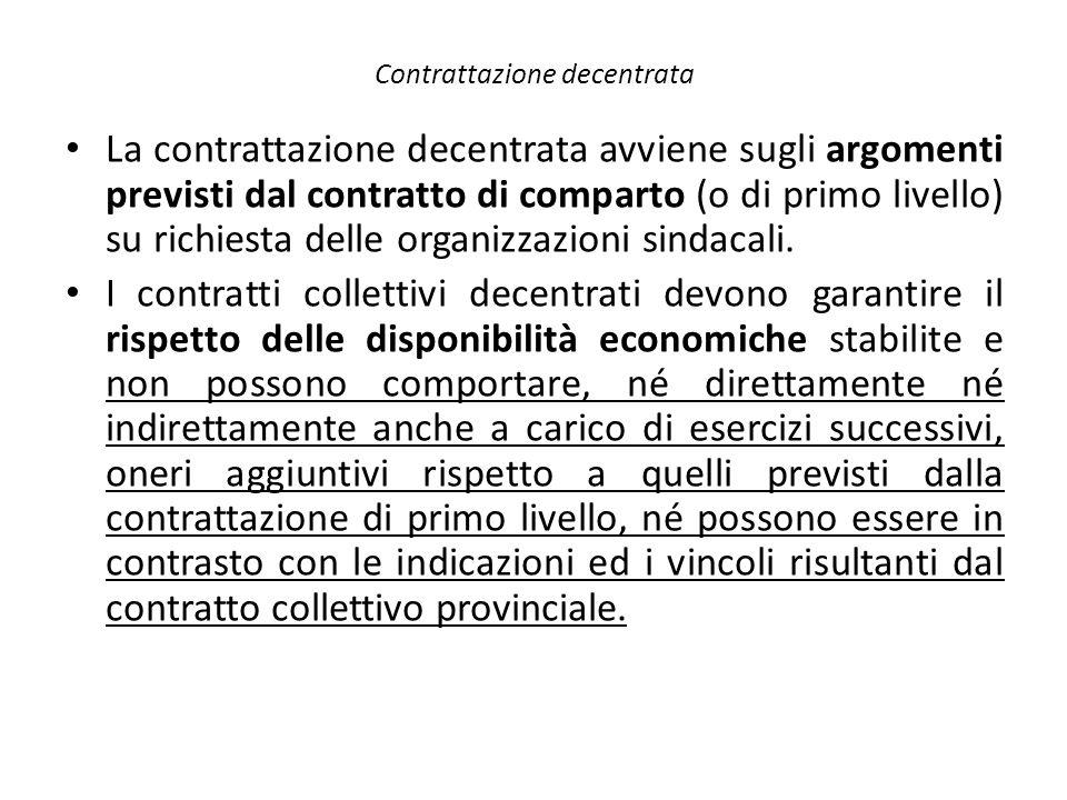 Contrattazione decentrata