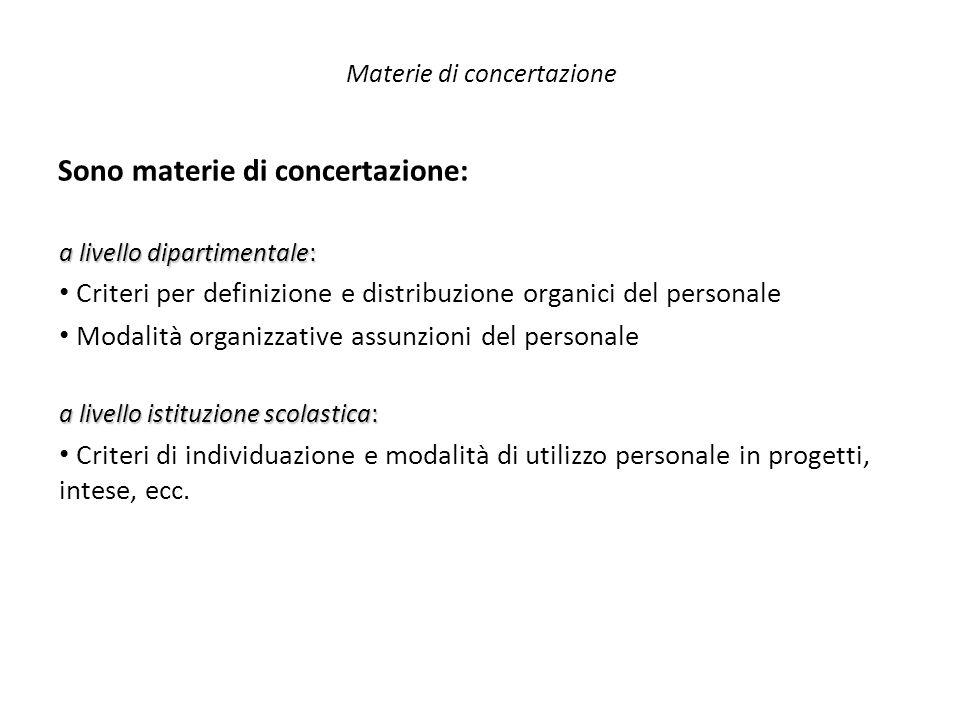 Materie di concertazione