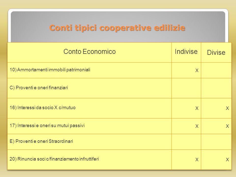 Conti tipici cooperative edilizie