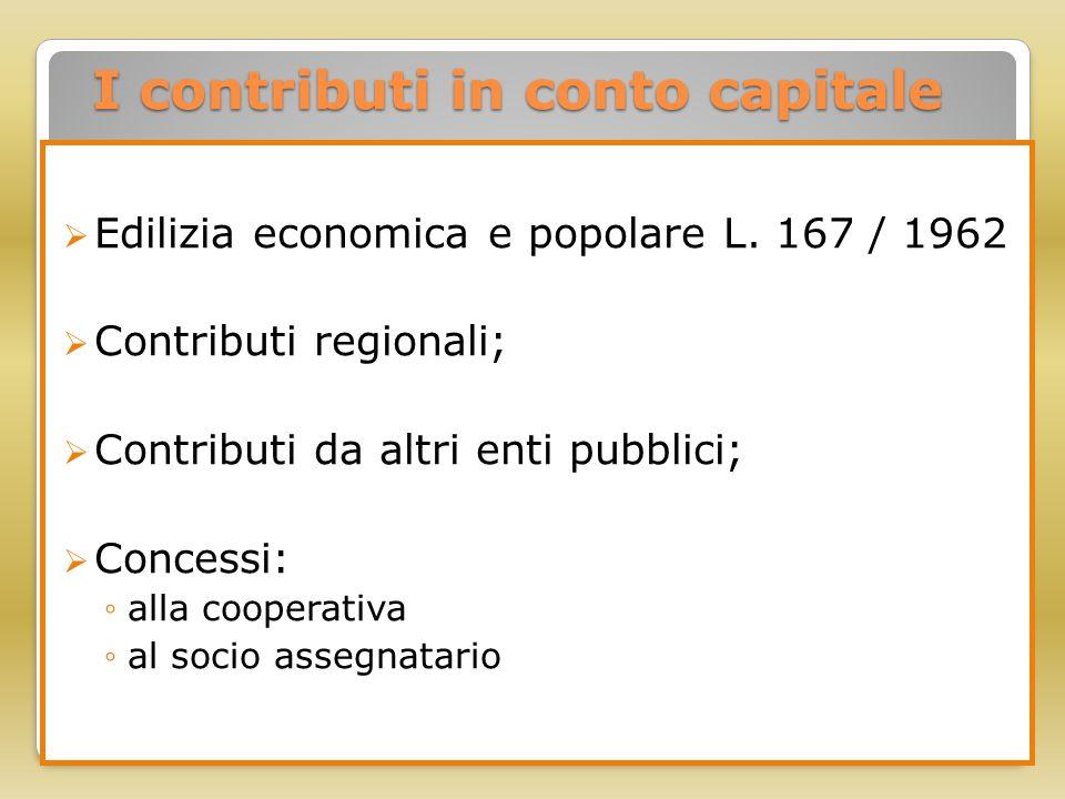 I contributi in conto capitale