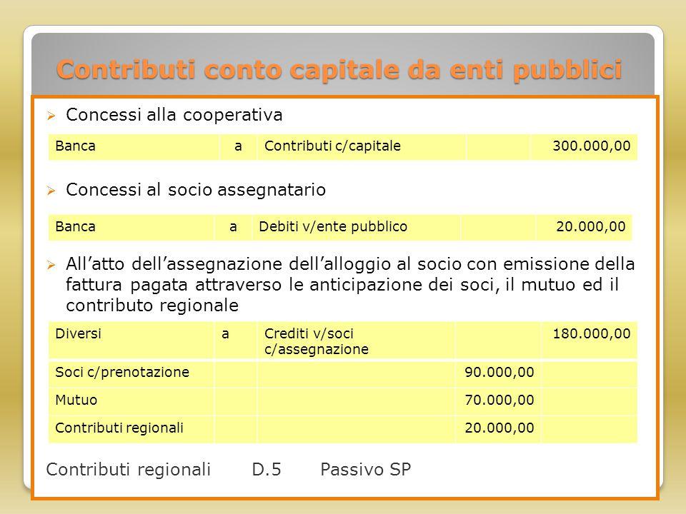 Contributi conto capitale da enti pubblici