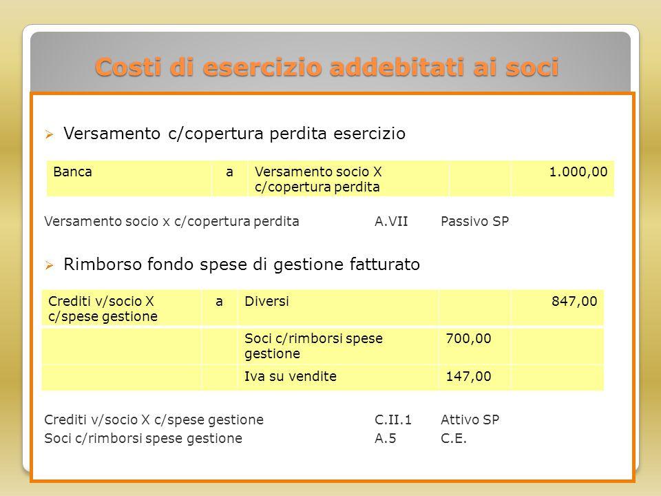 Costi di esercizio addebitati ai soci