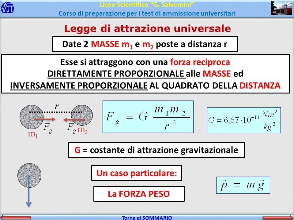 Legge di attrazione universale