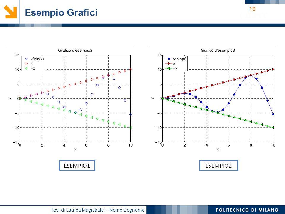 Esempio Grafici ESEMPIO1 ESEMPIO2