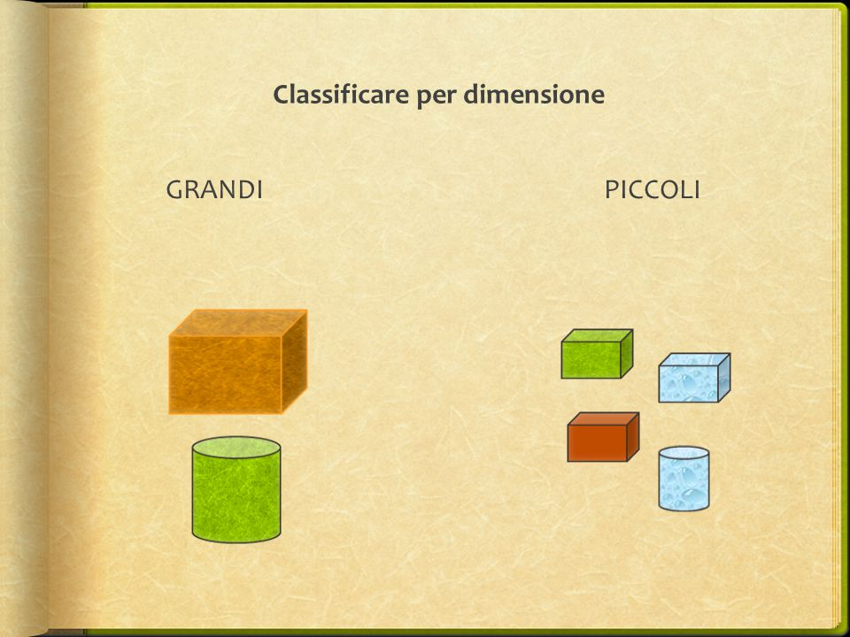 Classificare per dimensione