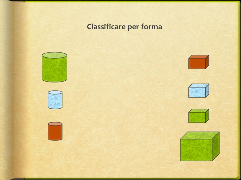 Classificare per forma