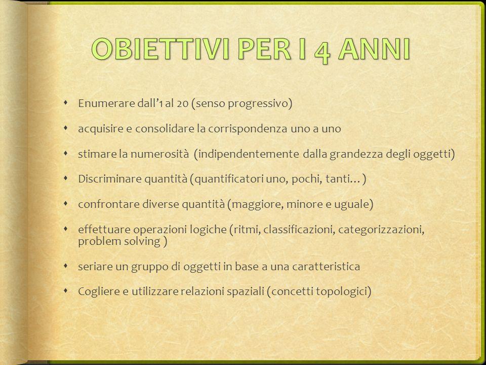 OBIETTIVI PER I 4 ANNI Enumerare dall'1 al 20 (senso progressivo)